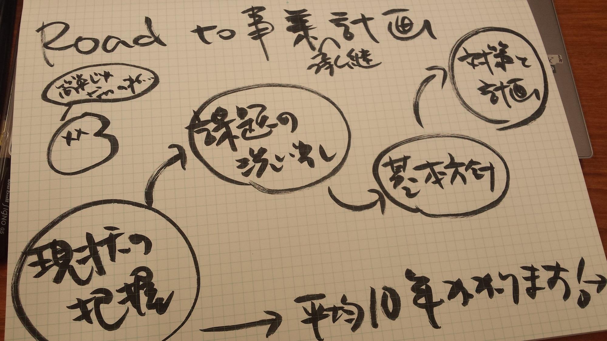 121415jigyousyoukei_step