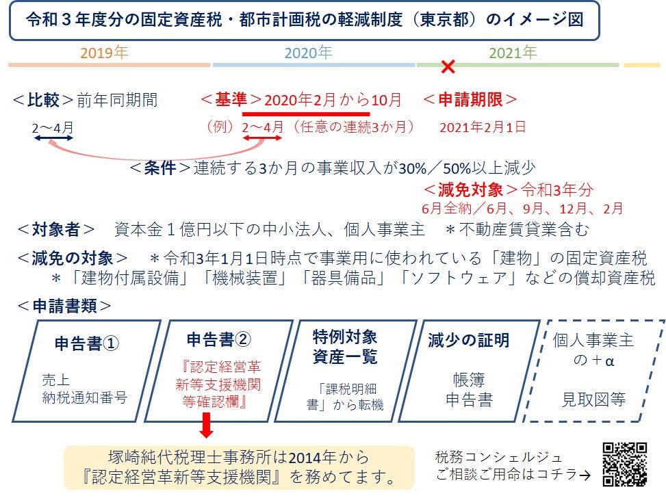 20201016_R3koteishisan
